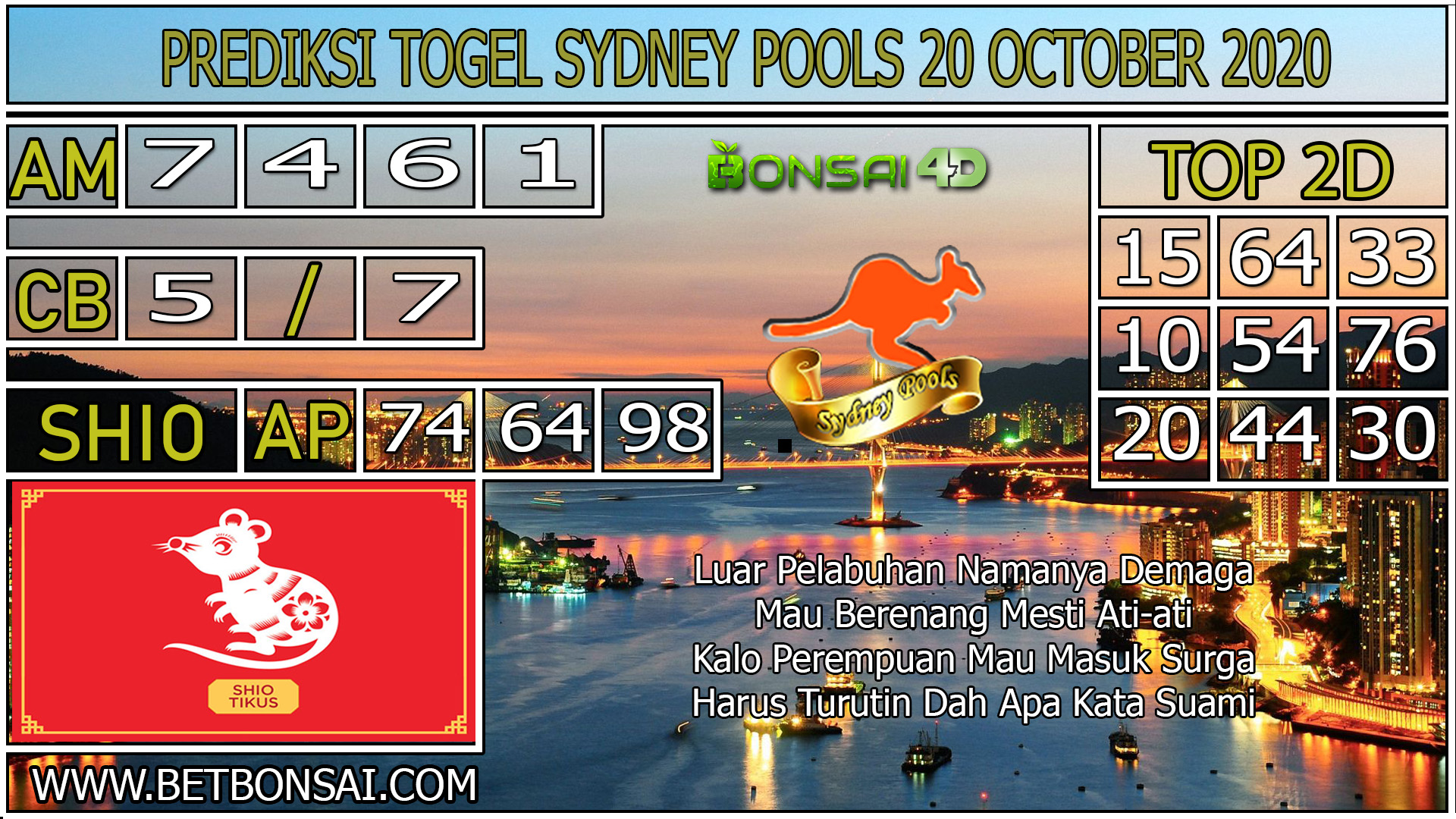 PREDIKSI TOGEL SYDNEY POOLS 20 OCTOBER 2020 - Suhu Bonsai